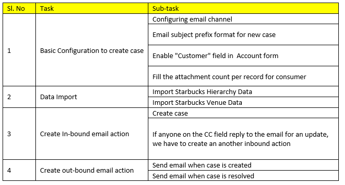 inboundaction_040520201 (10).png